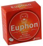 EUPHON, pastille à SAINT CHRISTOLY DE BLAYE